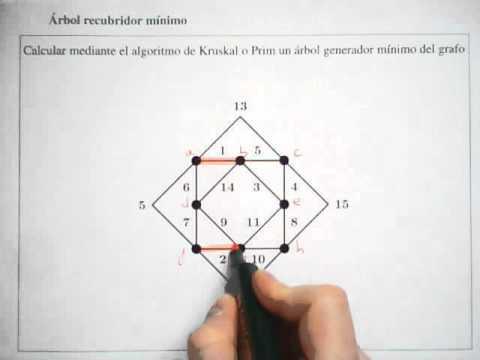 Algoritmo de Kruskal (1) - Teoría de Grafos