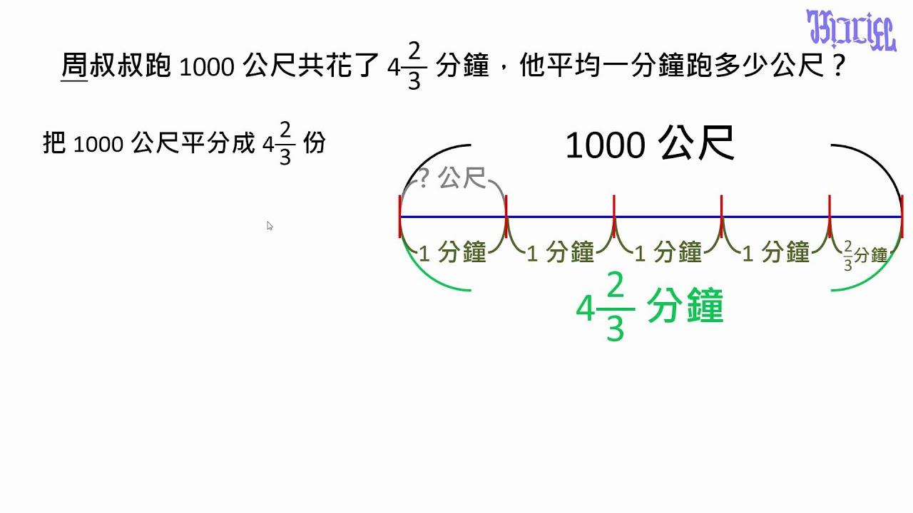 分數的除法 - (10)除數是分數的除法應用題型5:單位時間計算 - YouTube