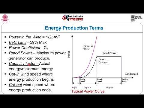 Wind Energy 3