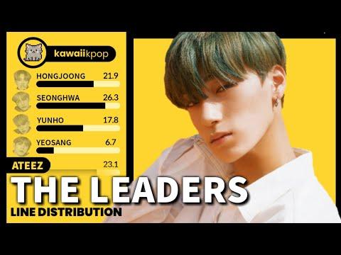 ATEEZ - The Leaders (Line Distribution)
