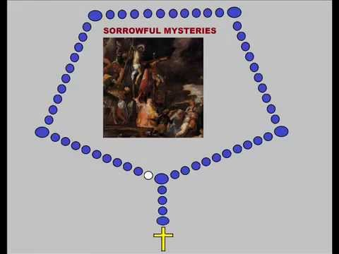Virtual Rosary - The Sorrowful Mysteries  (Tuesdays & Fridays)