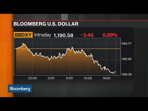 Bloomberg Market Wrap 7/12: U.S. Dollar, S&P 500 Strength