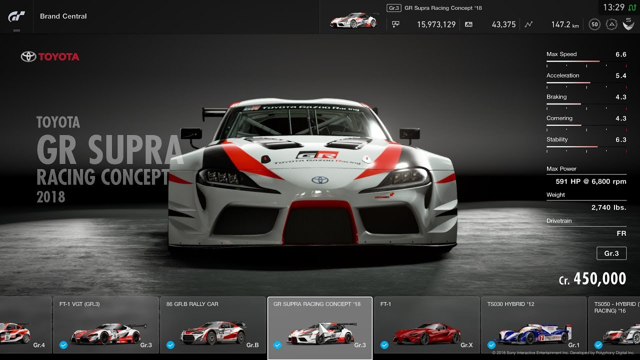 Gran Turismo Sport All Car Full List Including Dlc
