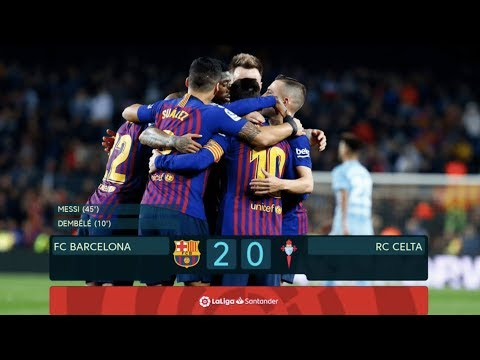 Barcelona vs Celta Vigo [2-0] - La Liga 2018/19 - MATCH REVIEW