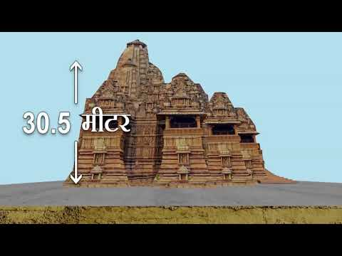 Do You Know: Khajuraho Temple