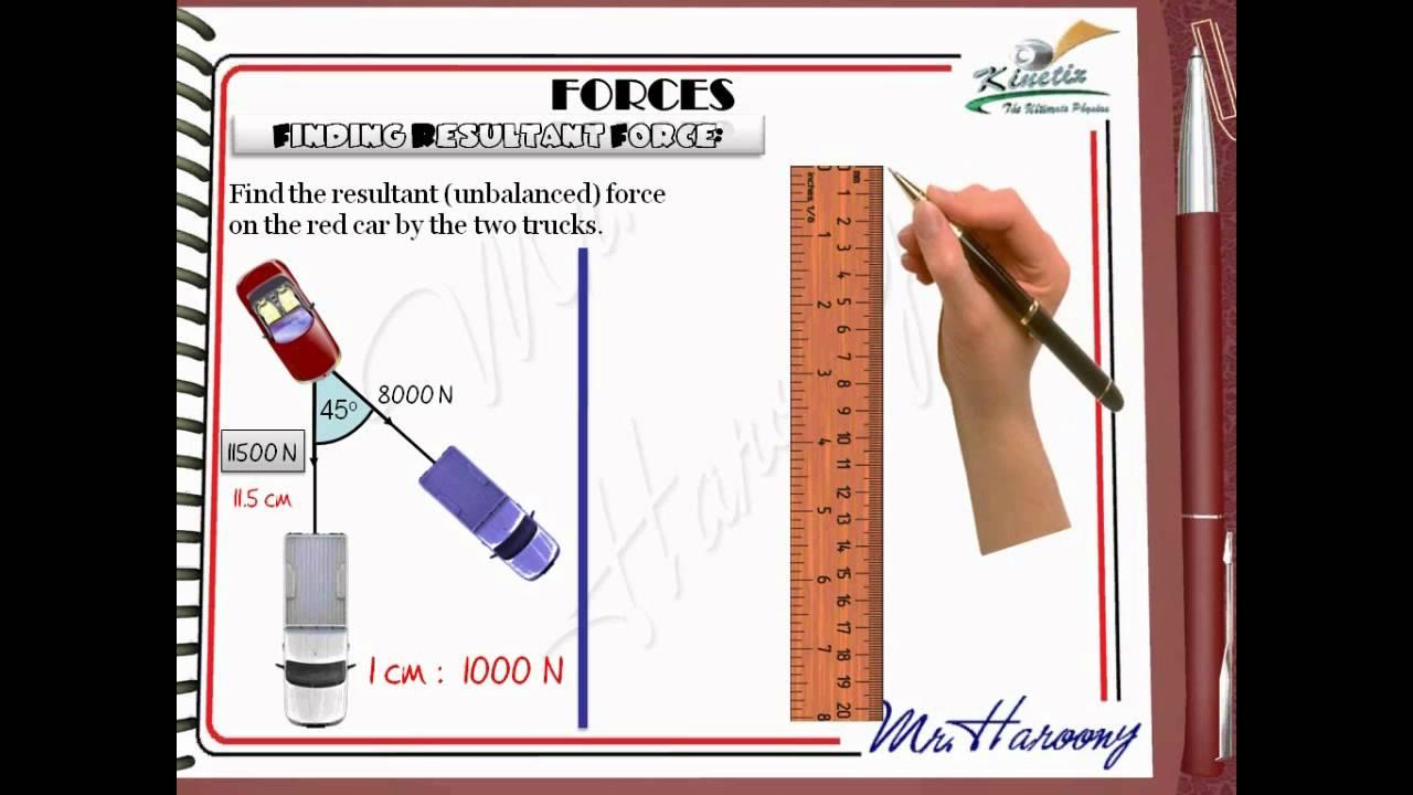 Igcse Physics Mechanics Force Diagram Parallelogram Method