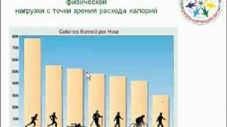 Школа правильного питания ВИТАМАКС. Снижение веса №11