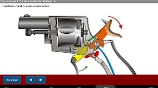 "Revolvers De Type ""bulldog"" Expliqués - Application Sous Android - Hlebooks.com"