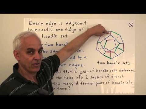 UnivHypGeom51: Canonical structures inside the Platonic solids III