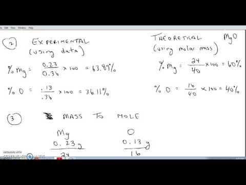 Empirical Formula Of Magnesium Oxide Postlab Analysis