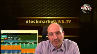 Go Bankrupt Investing in Lululemon with Jim Cramer on CNBC $LULU