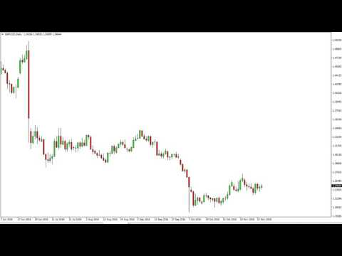 GBP/USD Technical Analysis for November 25 2016 by FXEmpire.com
