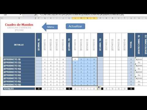 kpi-dashboard---cuadro-de-mandos-con-macros