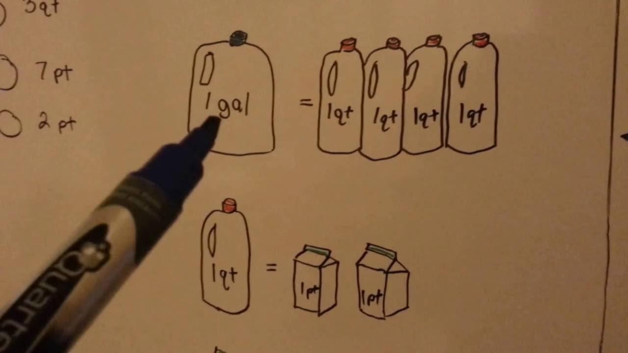 Grade 5 Math #10 2, Customary Measures Fluid Volume