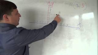 Алгебра 7 класс. 22 сентября. Координаты точек на координатной плоскости