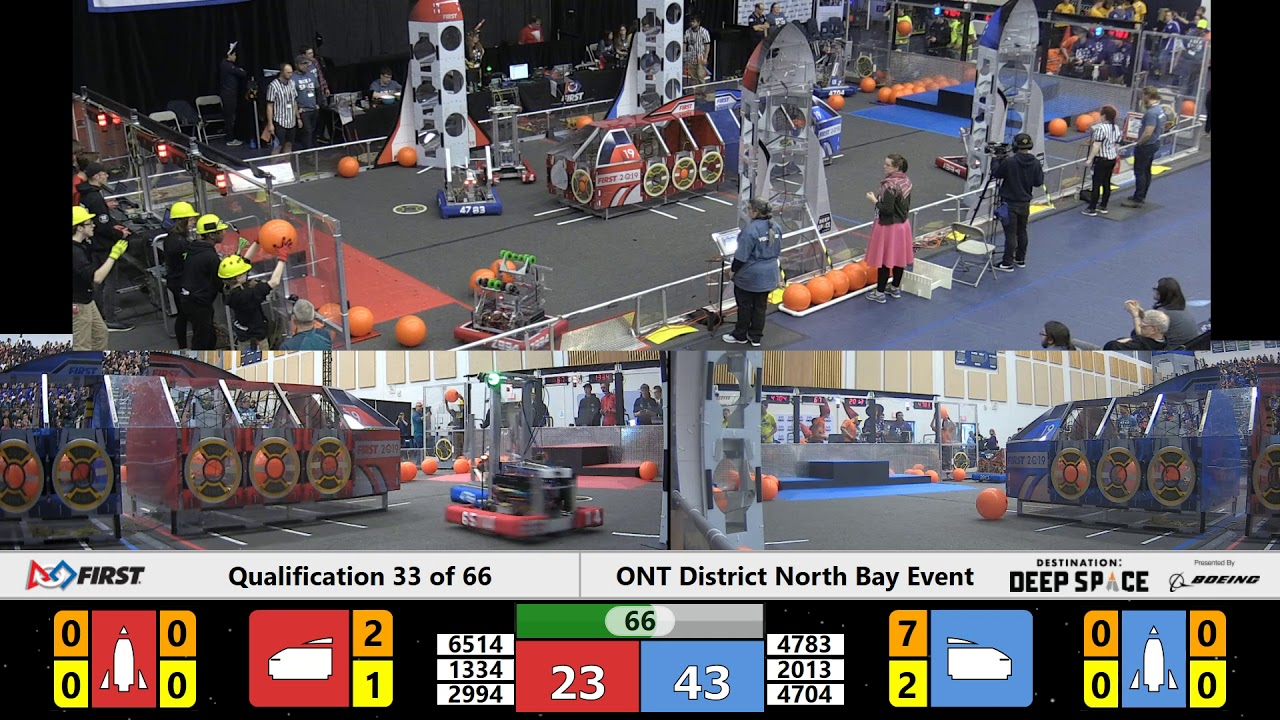 Qual 33 - 2019 ONT District North Bay Event
