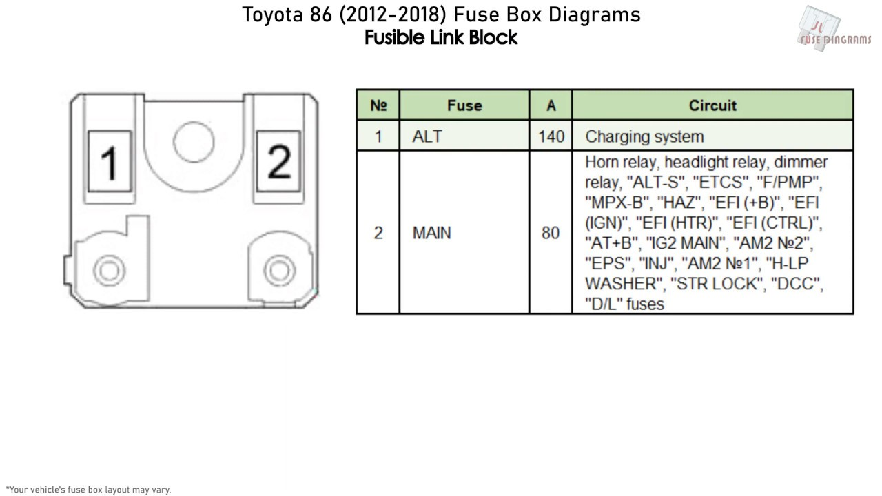 Toyota 86 Gt86 2012 2018 Fuse Box Diagrams Youtube