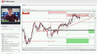 Forex.Today Live Stream: Thursday April 12, 2018