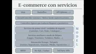deSymfony 2012 - Servicios en Symfony2