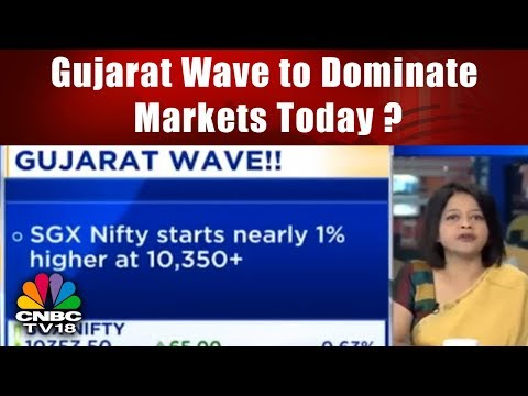 Gujarat Wave to Dominate Markets Today? | 15th Dec | Morning Call | CNBC TV18