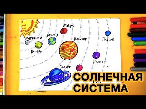 Как рисовать солнечную систему