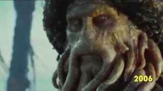 Кинофильмы, получившие Оскар за лучшие спецэффекты 1977-2013