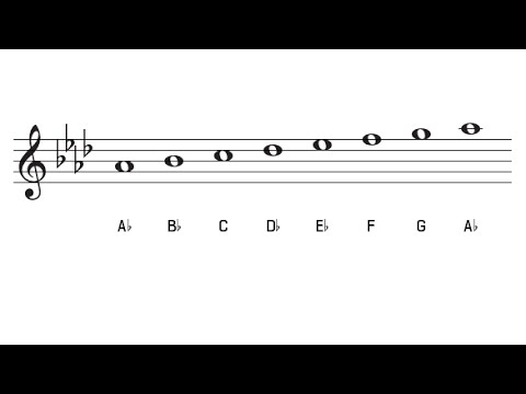 12068dab4826 A Flat Major Scale and Key Signature - The Key of Ab Major - YouTube