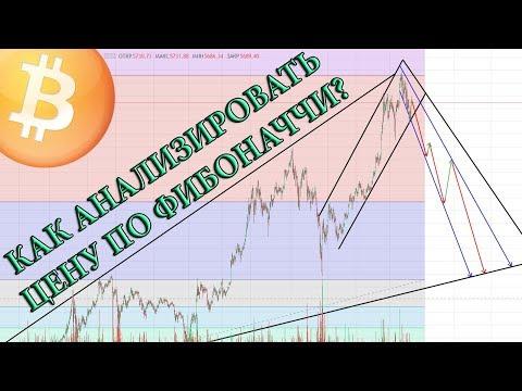 Как анализировать график по фибоначчи? Проводим технический анализ.
