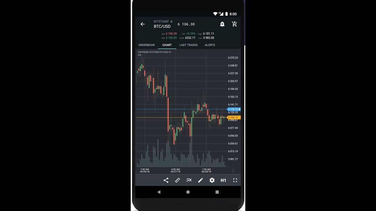 mercado bitcoin tabtrader