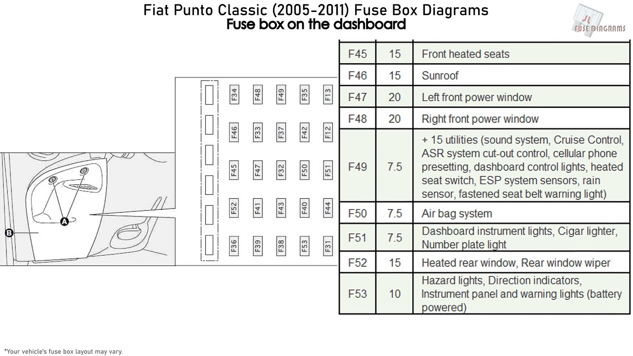 diagram] fiat punto fuse box diagram 2007 full version hd quality diagram  2007 - eulerdiagram.accademia-archi.it  accademia degli archi