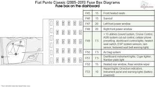 fiat punto classic (2005-2011) fuse box diagrams - youtube  youtube