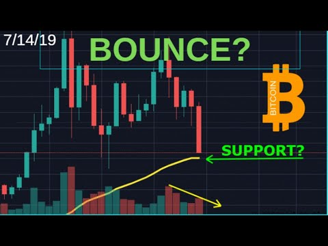 BITCOIN CLOSE TO DAILY 50EMA! BIG BOUNCE SOON?