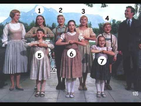 Von Trapp Kids All Grown Up! -The Sound of Music-