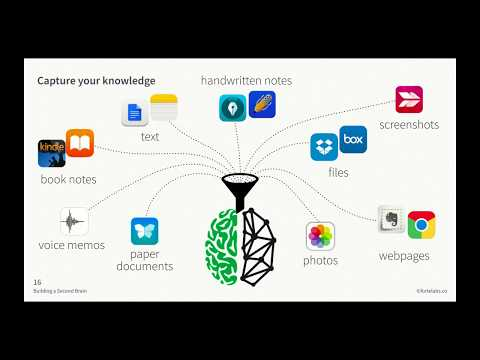 Building a Second Brain: Capturing, Organizing, and Sharing Knowledge Using Digital Notes