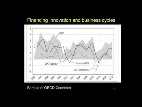 The Financing of Innovation (Giuseppe Scellato)