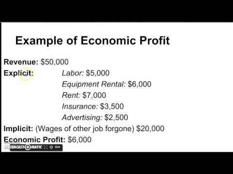 Accounting, Normal, and Economic Profit