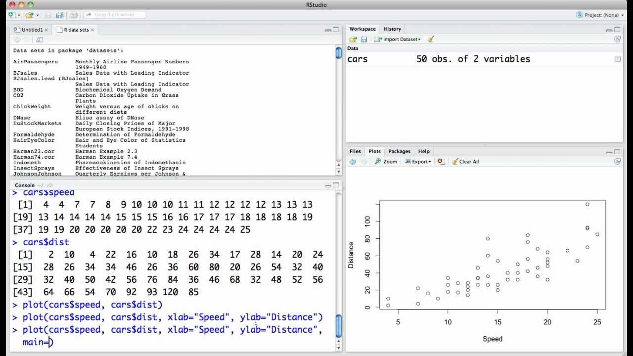 Introduction to Plotting in R