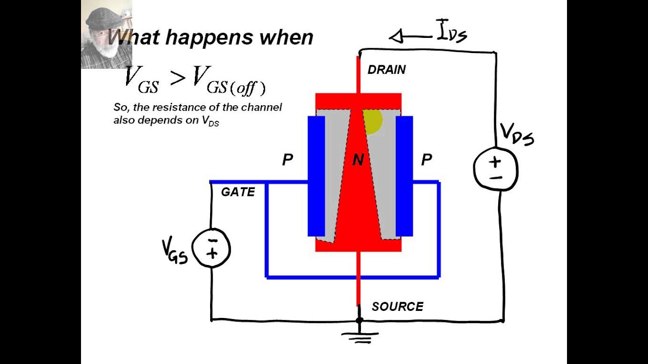hight resolution of the fet field effect transistor