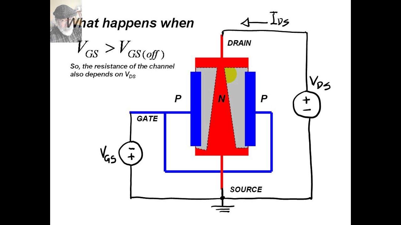 the fet field effect transistor  [ 1280 x 720 Pixel ]