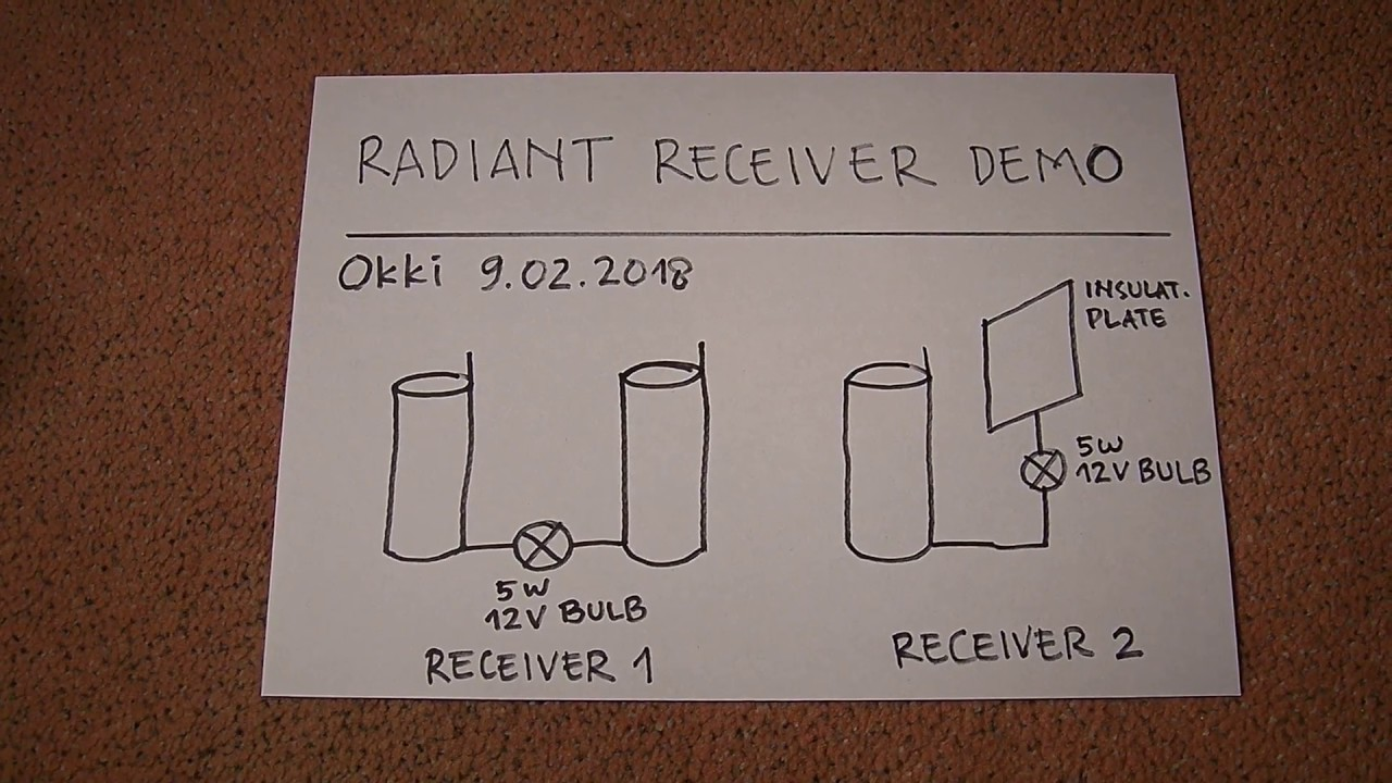 Radiant Energy Receiver Demonstration Youtube Tesla Collector Schematic Get Free Image About Wiring