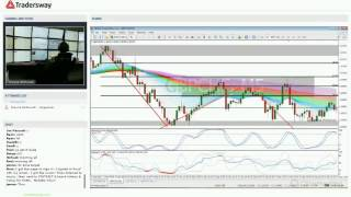 Forex Trading Strategy Webinar Video For Today: (LIVE THURS SEPTEMBER 22, 2016)