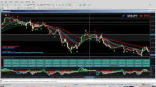 Binary Options- Powerful Trend Following System