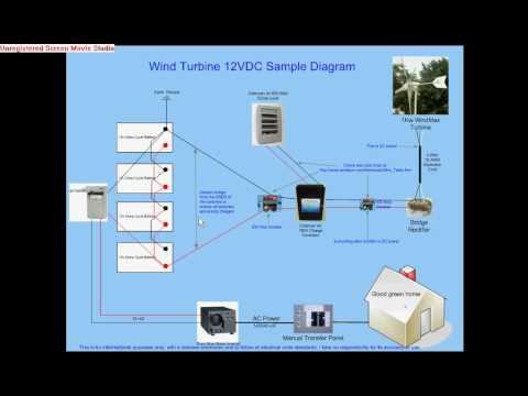 housing wiring diagram transmission assembly how to convert your wind turbine 12v and connect it the house