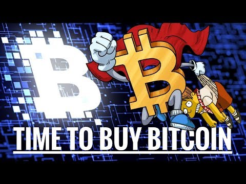 Bitcoin -  Time to Buy