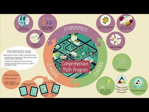 Comprehensive Math Program