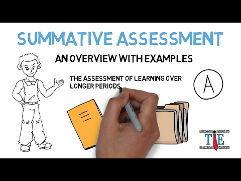 Summative Assessment Overview  Examples  Youtube