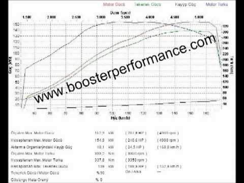 Audi A4 1.8 TFSI 120HP Chip Tuning By BoostER Performance