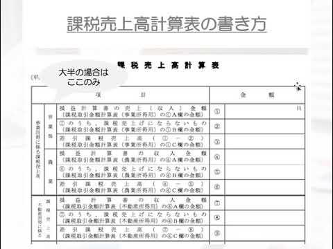 消費税 簡易課税 申告書 エクセル