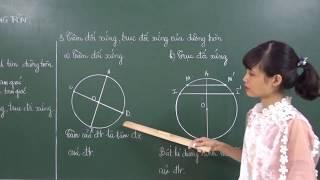 Toán 9: [Hình học]- Tâm đối xứng, trục đx của đường tròn (Cấp tốc chinh phục đường tròn))