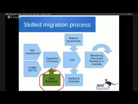 Skilled Migration to Australia